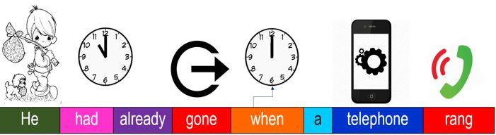 synergetic language matrix